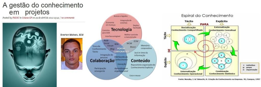 Projetos: Gestao de Tecnologia